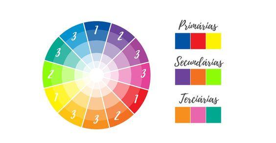 Como combinar cores de roupa