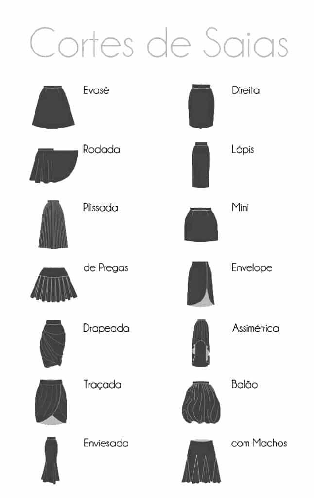 guia de cortes de saias