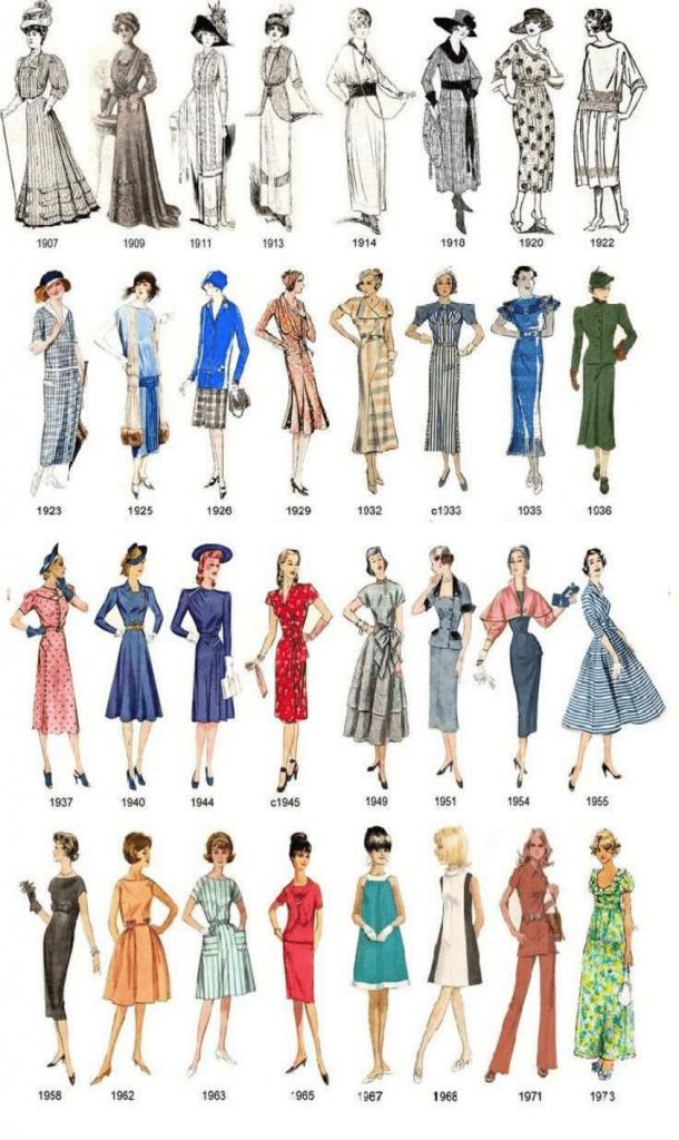 Modelos de Vestidos ao longo dos anos
