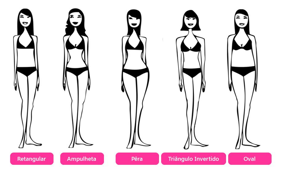 tipos de corpos femininos
