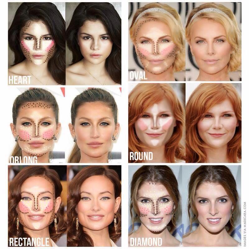 como fazer o contorno na maquiagem
