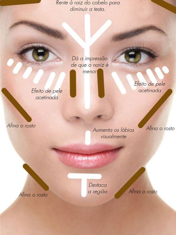 contornos de maquiagem