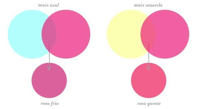 cores de maquiagem para madrinhas