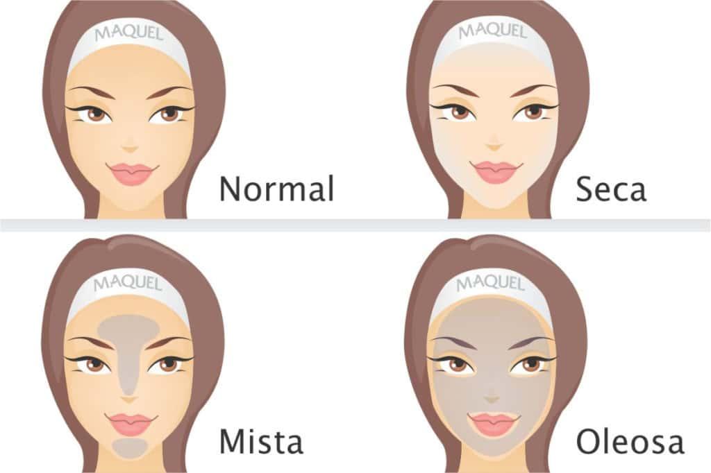 Tipos de pele dicas e beleza